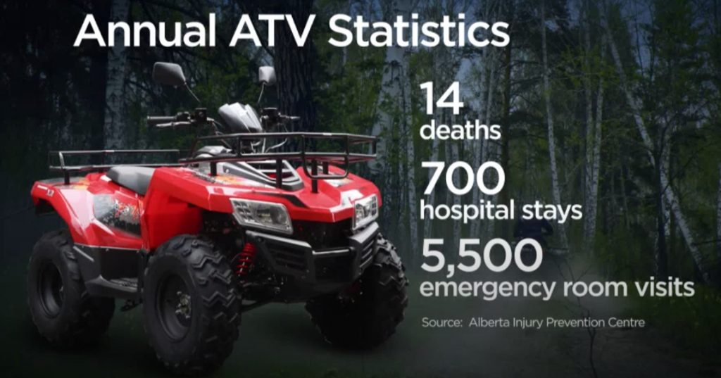 ATV Accident Injury